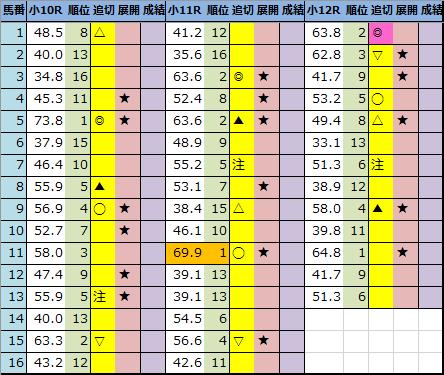 f:id:onix-oniku:20210116210150p:plain