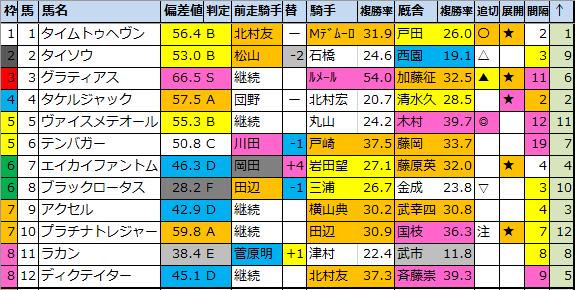 f:id:onix-oniku:20210117091651p:plain