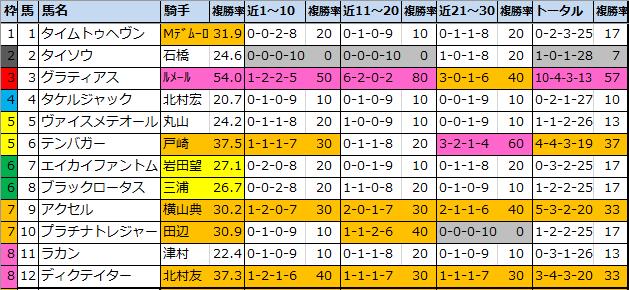 f:id:onix-oniku:20210117091854p:plain