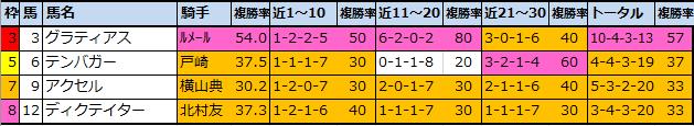 f:id:onix-oniku:20210117091951p:plain