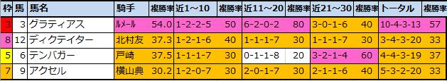 f:id:onix-oniku:20210117092020p:plain