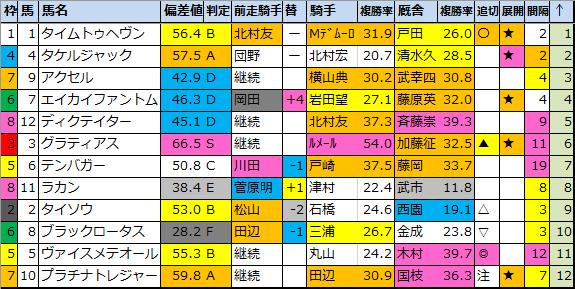 f:id:onix-oniku:20210117092120p:plain