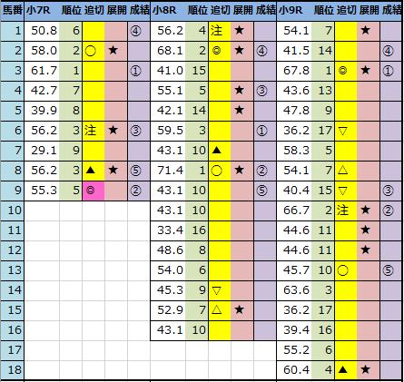 f:id:onix-oniku:20210117142706p:plain