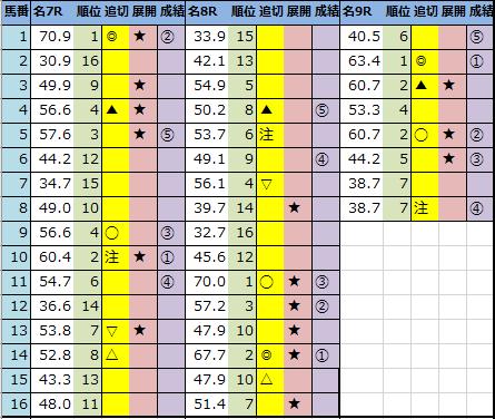 f:id:onix-oniku:20210117143453p:plain