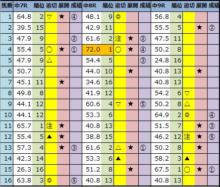 f:id:onix-oniku:20210117144443p:plain