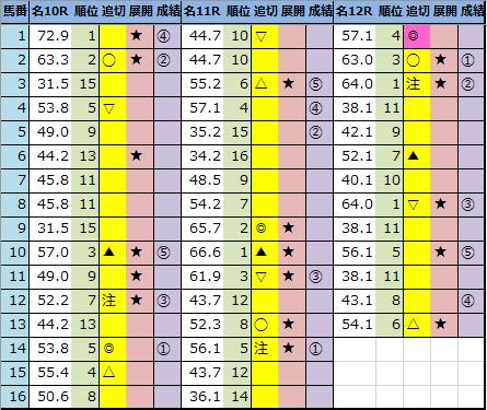 f:id:onix-oniku:20210117163119p:plain