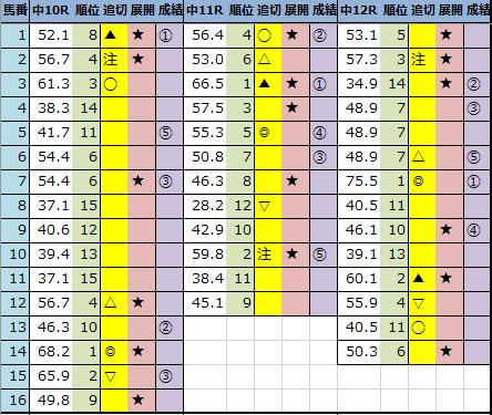 f:id:onix-oniku:20210117163420p:plain