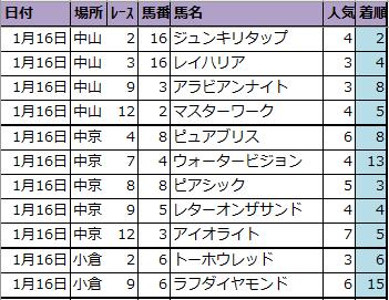 f:id:onix-oniku:20210118152753p:plain