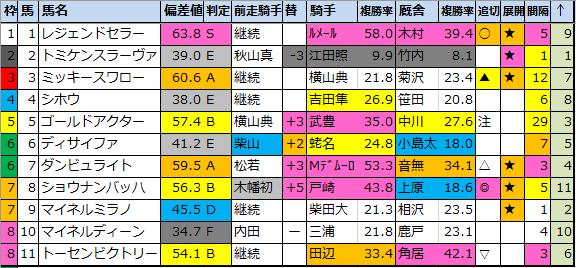 f:id:onix-oniku:20210118192905p:plain