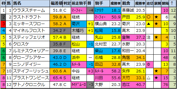 f:id:onix-oniku:20210118193050p:plain