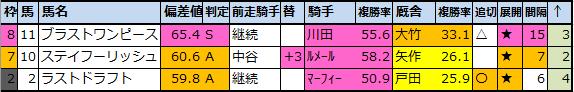 f:id:onix-oniku:20210118194511p:plain