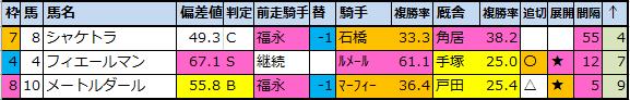 f:id:onix-oniku:20210118194546p:plain