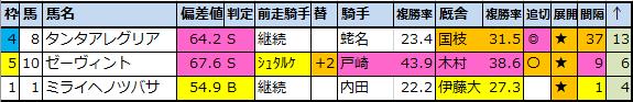 f:id:onix-oniku:20210118194702p:plain