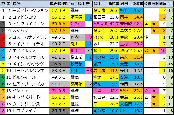 f:id:onix-oniku:20210119155210p:plain