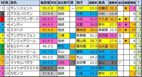 f:id:onix-oniku:20210119155251p:plain