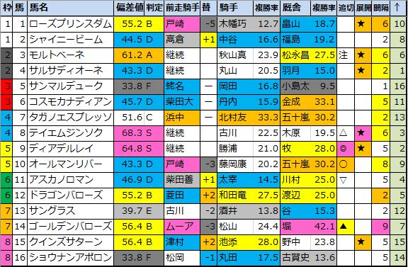 f:id:onix-oniku:20210119155405p:plain
