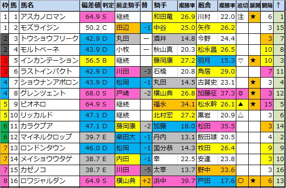 f:id:onix-oniku:20210119155443p:plain