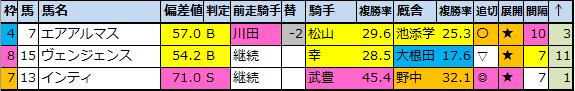 f:id:onix-oniku:20210119160834p:plain