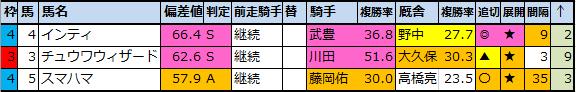 f:id:onix-oniku:20210119160909p:plain