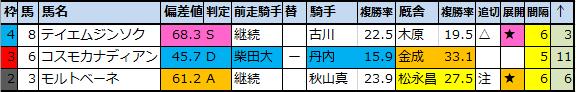 f:id:onix-oniku:20210119161006p:plain