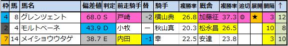 f:id:onix-oniku:20210119161049p:plain