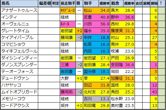 f:id:onix-oniku:20210121160009p:plain