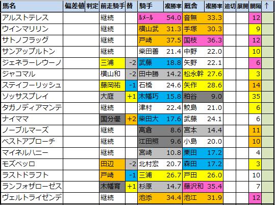 f:id:onix-oniku:20210121160434p:plain