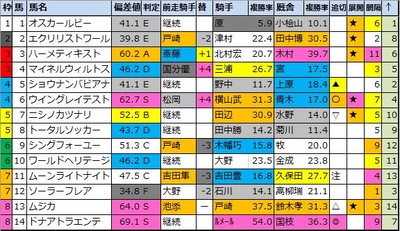 f:id:onix-oniku:20210122184045p:plain