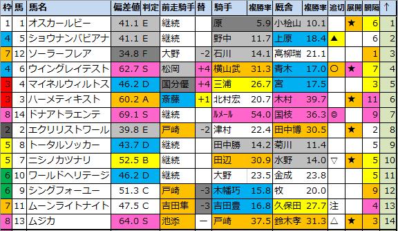 f:id:onix-oniku:20210122184443p:plain