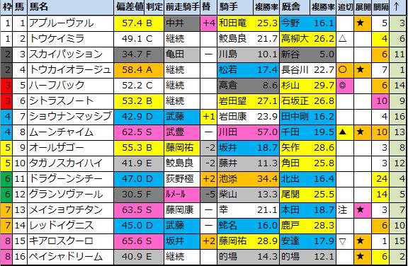 f:id:onix-oniku:20210122184622p:plain
