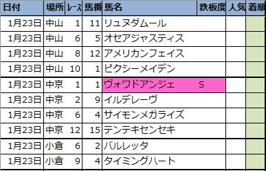f:id:onix-oniku:20210122201429p:plain
