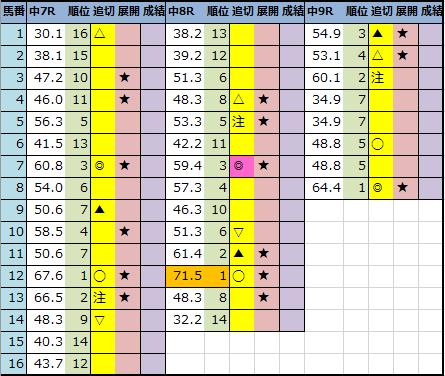 f:id:onix-oniku:20210122201717p:plain