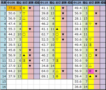 f:id:onix-oniku:20210122201811p:plain