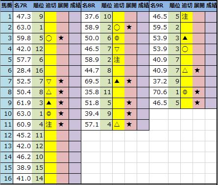 f:id:onix-oniku:20210122201852p:plain