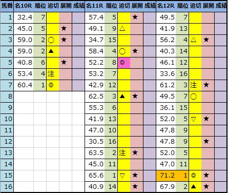 f:id:onix-oniku:20210122201925p:plain