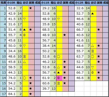 f:id:onix-oniku:20210122202049p:plain