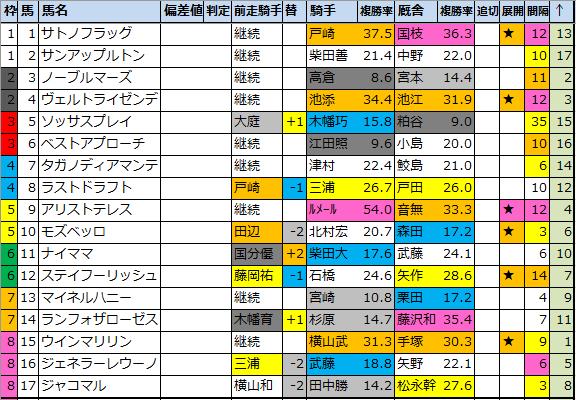 f:id:onix-oniku:20210122204425p:plain