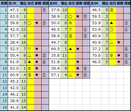 f:id:onix-oniku:20210123143954p:plain