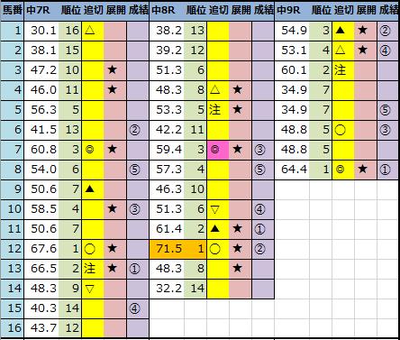 f:id:onix-oniku:20210123144406p:plain