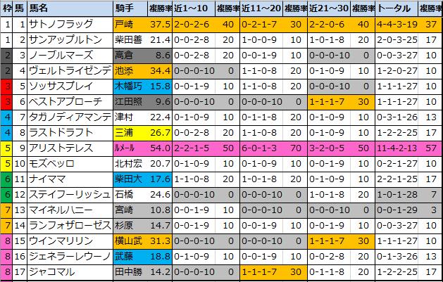 f:id:onix-oniku:20210123152132p:plain