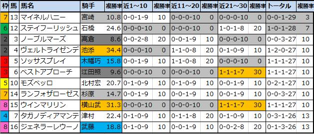 f:id:onix-oniku:20210123153322p:plain