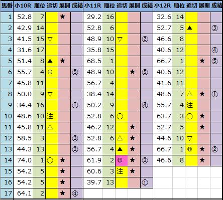 f:id:onix-oniku:20210123161648p:plain
