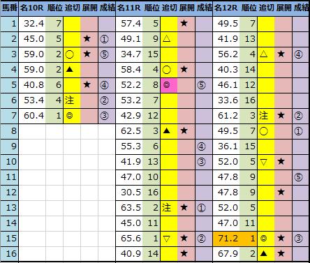 f:id:onix-oniku:20210123162235p:plain