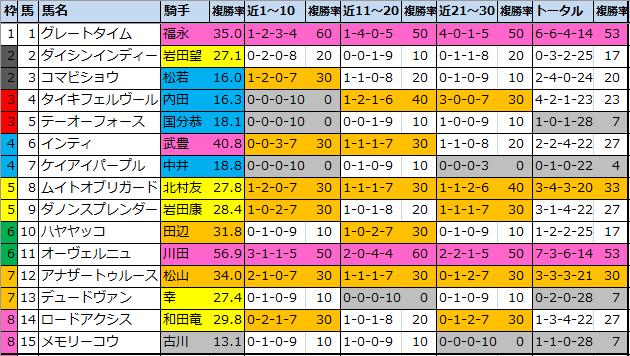 f:id:onix-oniku:20210123171030p:plain