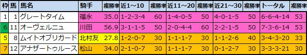 f:id:onix-oniku:20210123171111p:plain