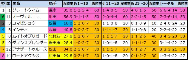f:id:onix-oniku:20210123171204p:plain