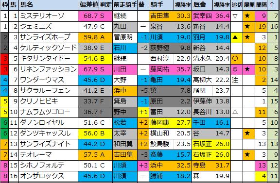 f:id:onix-oniku:20210123184149p:plain