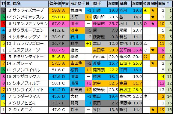 f:id:onix-oniku:20210123184606p:plain