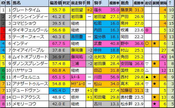 f:id:onix-oniku:20210123190527p:plain