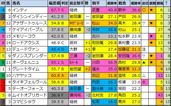 f:id:onix-oniku:20210123191545p:plain